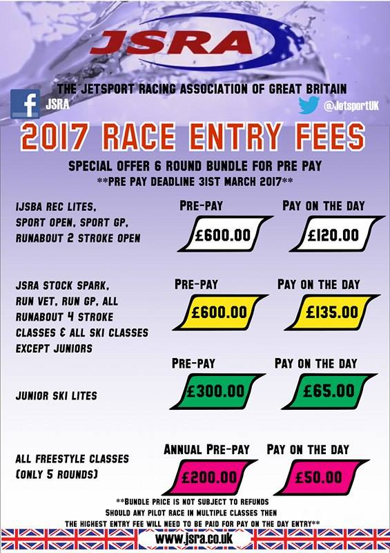 2017 British Championship Race Entry Fees