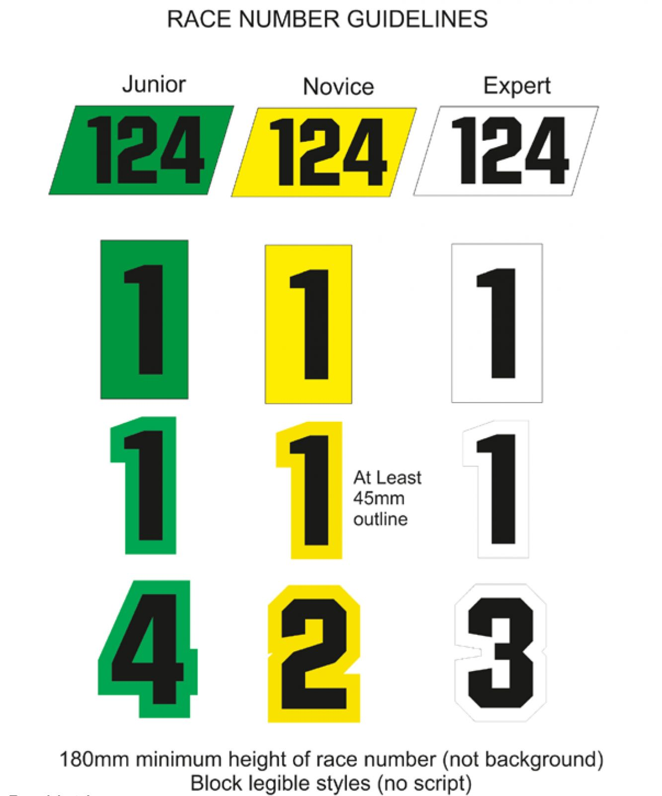 Picking Your JSRA Race Numbers